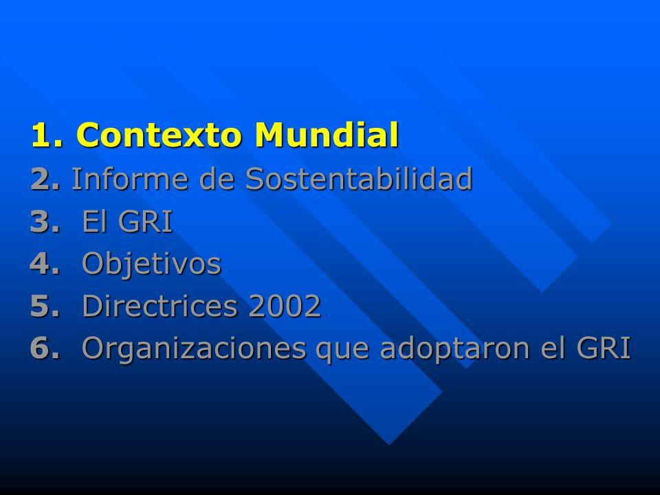 1. Contexto Mundial 2. Informe de Sostentabilidad 3.