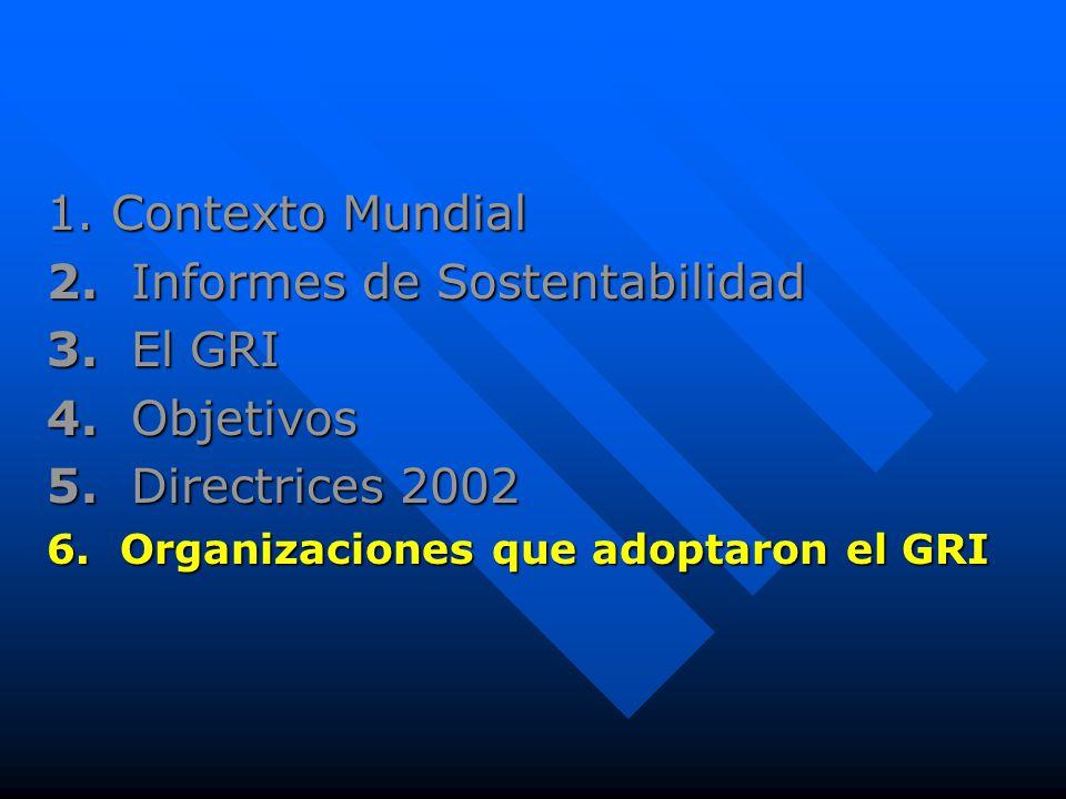 1. Contexto Mundial 2. Informes de Sostentabilidad 3.