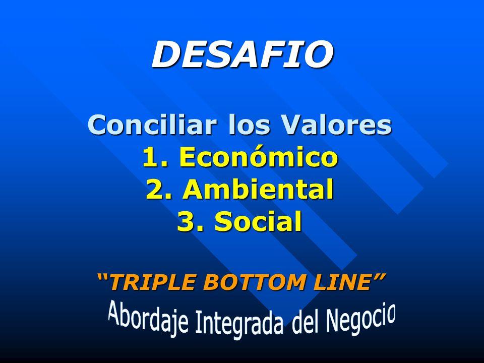 DESAFIO Conciliar los Valores 1. 1. Económico 2. 2. Ambiental 3. 3. Social TRIPLE BOTTOM LINE