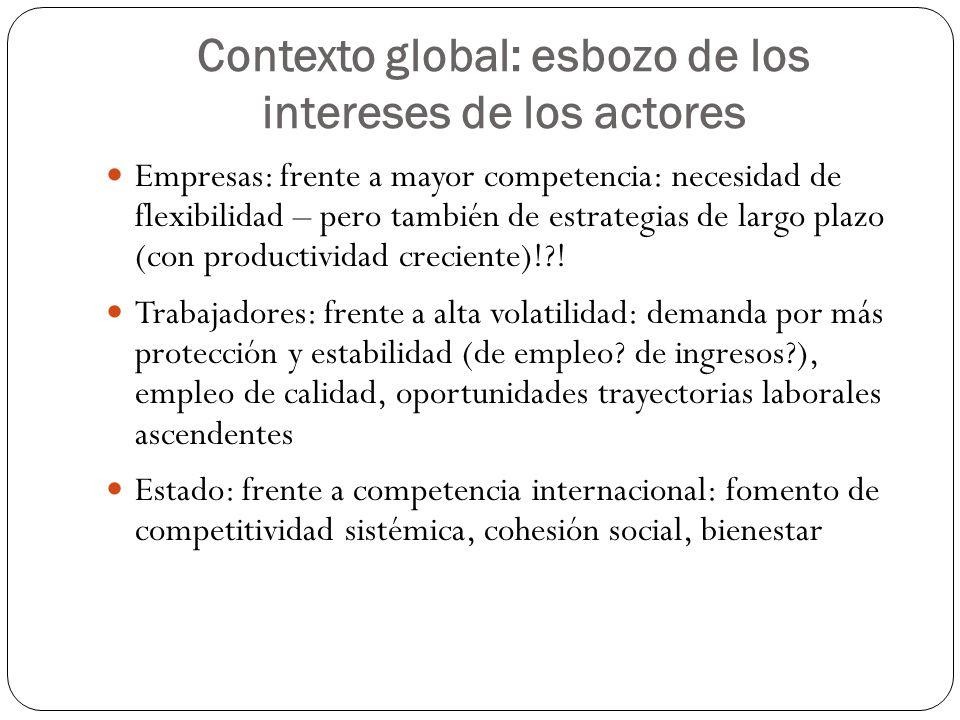 Contexto global: esbozo de los intereses de los actores Empresas: frente a mayor competencia: necesidad de flexibilidad – pero también de estrategias de largo plazo (con productividad creciente)! .