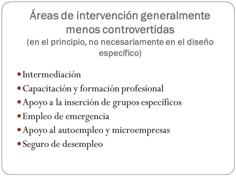 Áreas de intervención generalmente menos controvertidas (en el principio, no necesariamente en el diseño específico) Intermediación Capacitación y formación profesional Apoyo a la inserción de grupos específicos Empleo de emergencia Apoyo al autoempleo y microempresas Seguro de desempleo