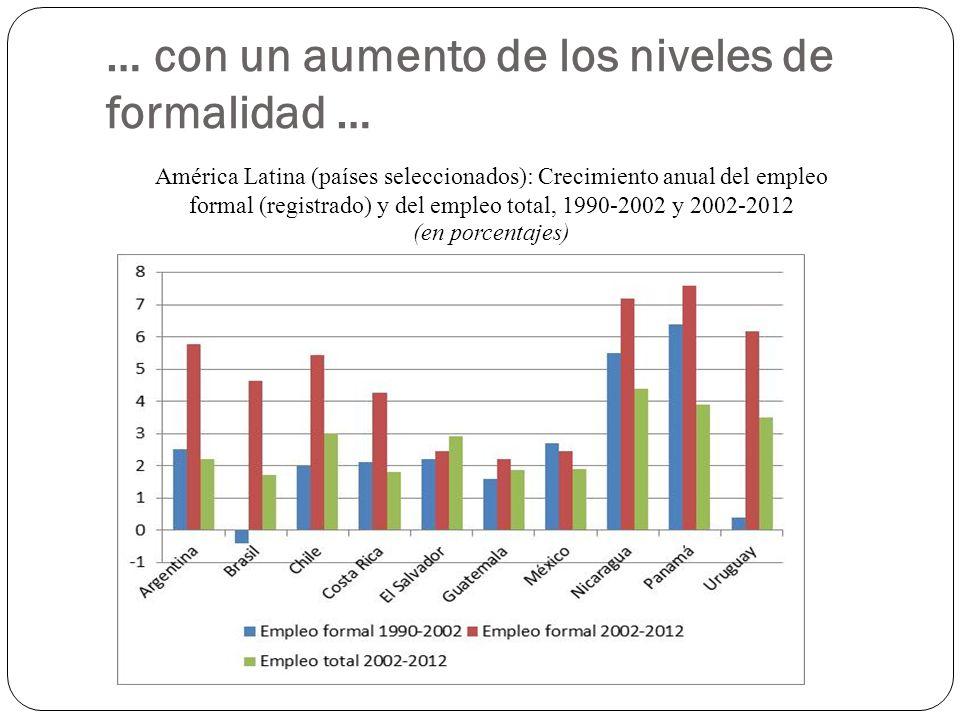 … con un aumento de los niveles de formalidad … América Latina (países seleccionados): Crecimiento anual del empleo formal (registrado) y del empleo total, 1990-2002 y 2002-2012 (en porcentajes)