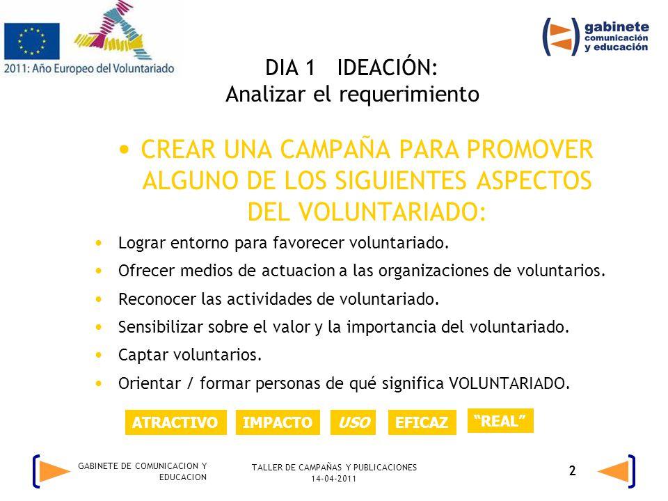 TALLER DE CAMPAÑAS Y PUBLICACIONES 14-04-2011 2 GABINETE DE COMUNICACION Y EDUCACION DIA 1 IDEACIÓN: Analizar el requerimiento CREAR UNA CAMPAÑA PARA PROMOVER ALGUNO DE LOS SIGUIENTES ASPECTOS DEL VOLUNTARIADO: Lograr entorno para favorecer voluntariado.