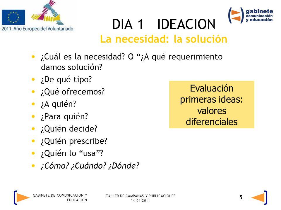TALLER DE CAMPAÑAS Y PUBLICACIONES 14-04-2011 5 GABINETE DE COMUNICACION Y EDUCACION DIA 1 IDEACION La necesidad: la solución ¿Cuál es la necesidad.
