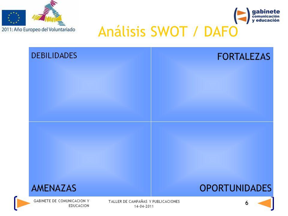 TALLER DE CAMPAÑAS Y PUBLICACIONES 14-04-2011 6 GABINETE DE COMUNICACION Y EDUCACION Análisis SWOT / DAFO DEBILIDADES FORTALEZAS OPORTUNIDADESAMENAZAS