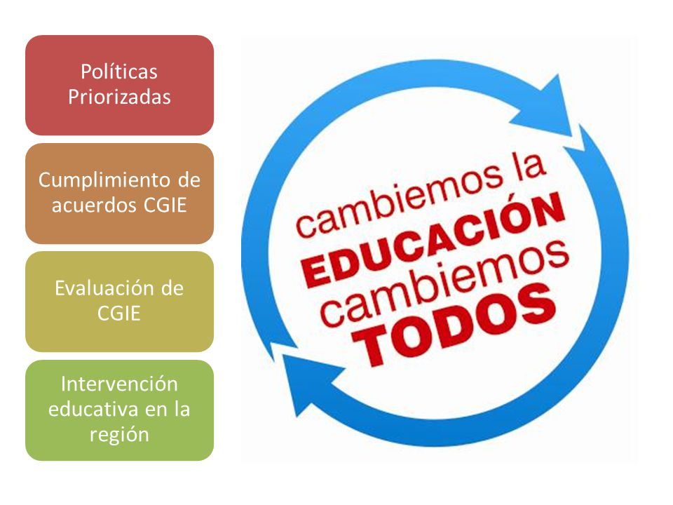 Políticas Priorizadas Cumplimiento de acuerdos CGIE Evaluación de CGIE Intervención educativa en la región