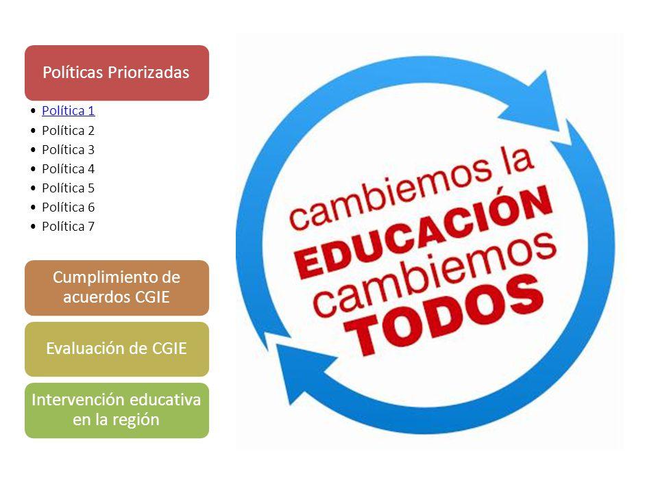 Políticas Priorizadas Política 1 Política 2 Política 3 Política 4 Política 5 Política 6 Política 7 Cumplimiento de acuerdos CGIE Evaluación de CGIE Intervención educativa en la región