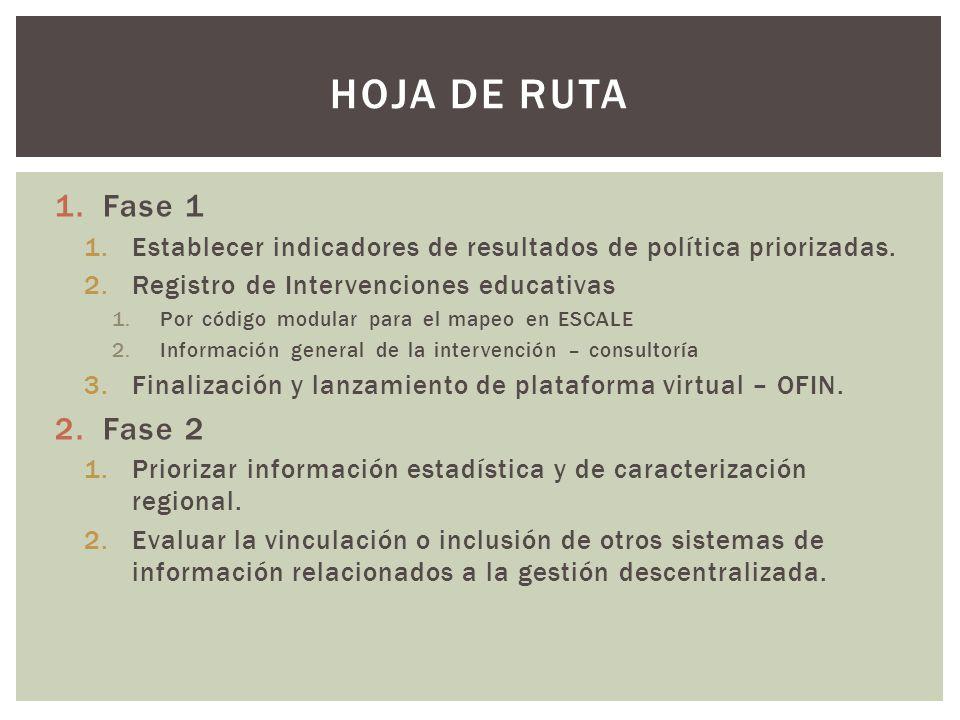 1.Fase 1 1.Establecer indicadores de resultados de política priorizadas.