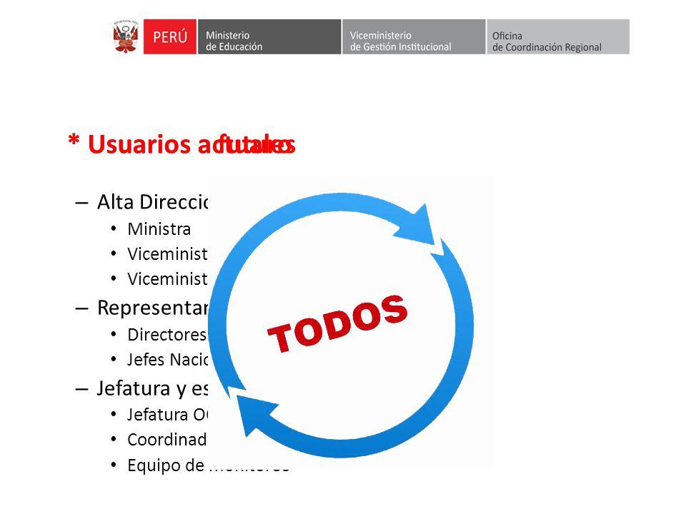 – Alta Dirección del MED.