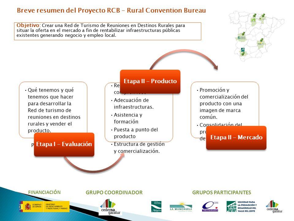 Qué tenemos y qué tenemos que hacer para desarrollar la Red de turismo de reuniones en destinos rurales y vender el producto.
