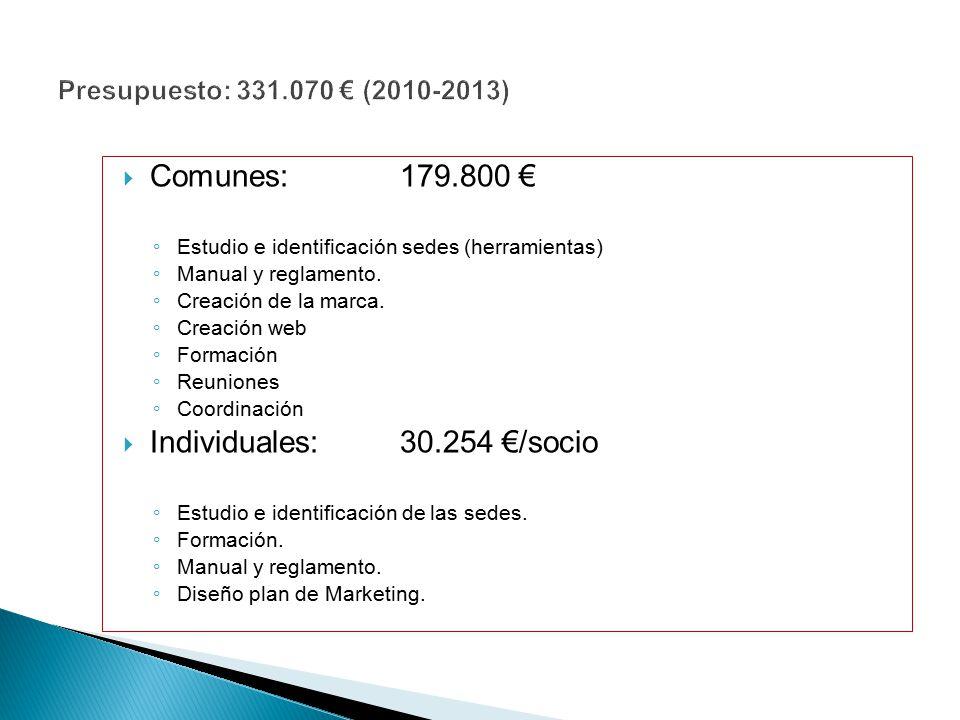  Comunes:179.800 € ◦ Estudio e identificación sedes (herramientas) ◦ Manual y reglamento.