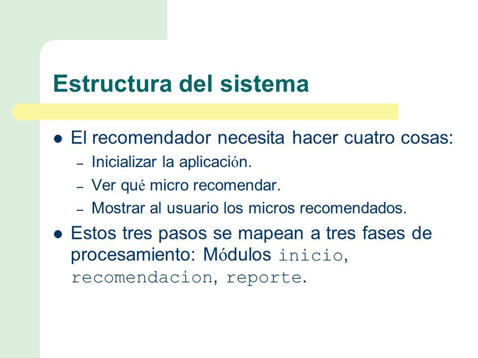 Estructura del sistema El recomendador necesita hacer cuatro cosas: – Inicializar la aplicaci ó n.