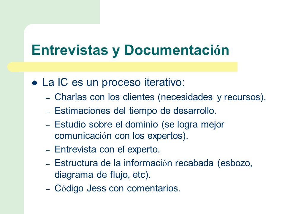 Entrevistas y Documentaci ó n La IC es un proceso iterativo: – Charlas con los clientes (necesidades y recursos).