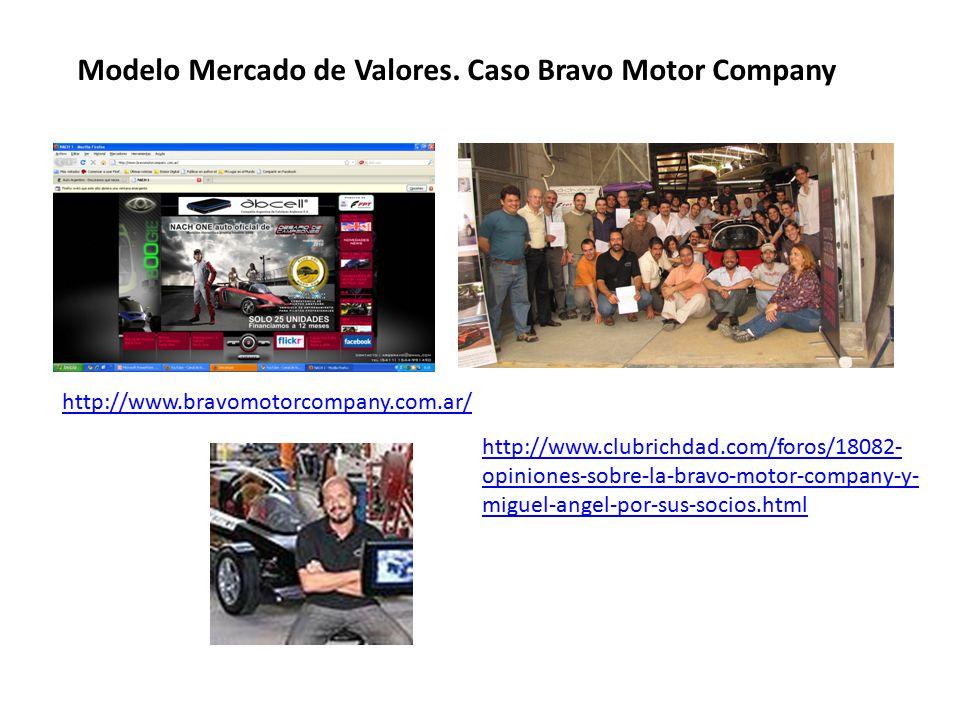 Modelo Mercado de Valores.