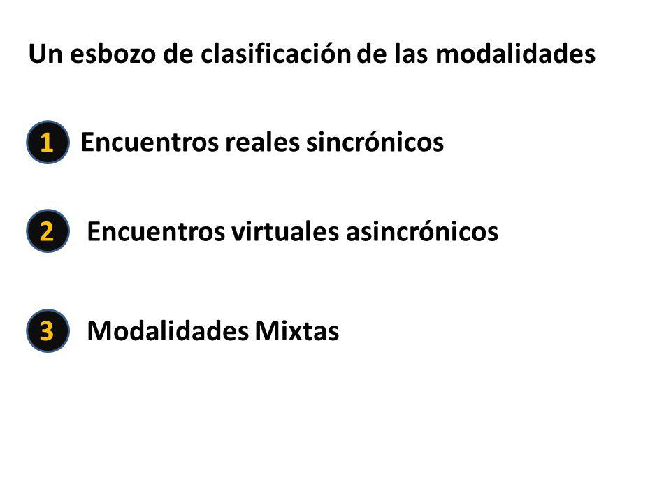 Encuentros reales sincrónicos 1 Un esbozo de clasificación de las modalidades Encuentros virtuales asincrónicos 2 Modalidades Mixtas 3