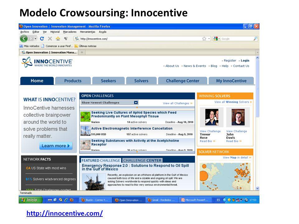 Modelo Crowsoursing: Innocentive http://innocentive.com/