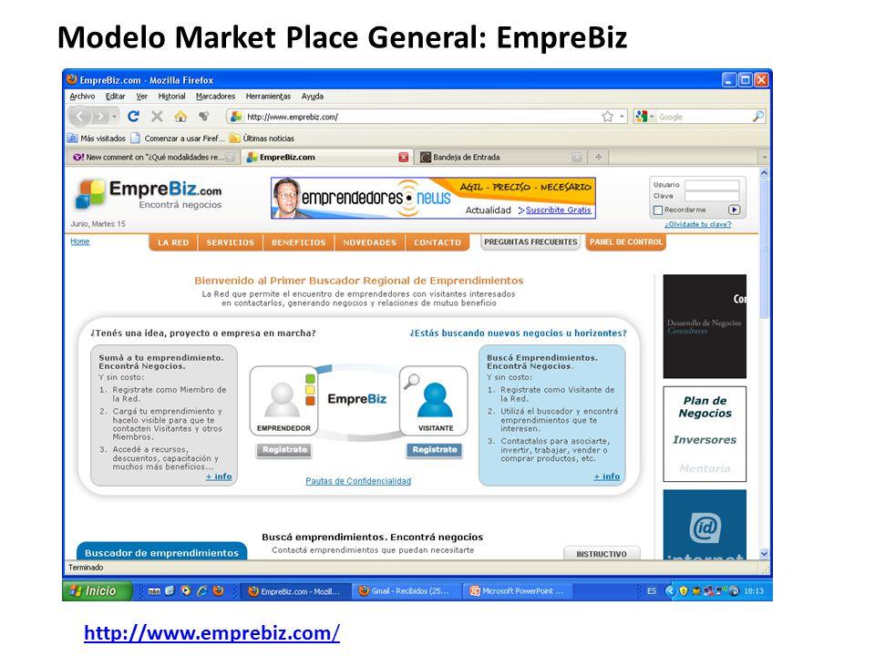 Modelo Market Place General: EmpreBiz http://www.emprebiz.com/