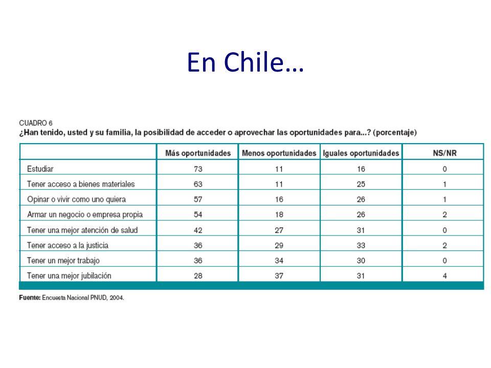 En Chile…
