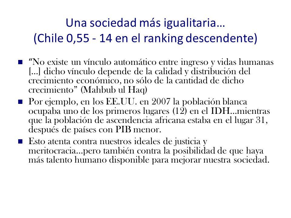 Una sociedad más igualitaria… (Chile 0,55 - 14 en el ranking descendente) No existe un vínculo automático entre ingreso y vidas humanas […] dicho vínculo depende de la calidad y distribución del crecimiento económico, no sólo de la cantidad de dicho crecimiento (Mahbub ul Haq) Por ejemplo, en los EE.UU.