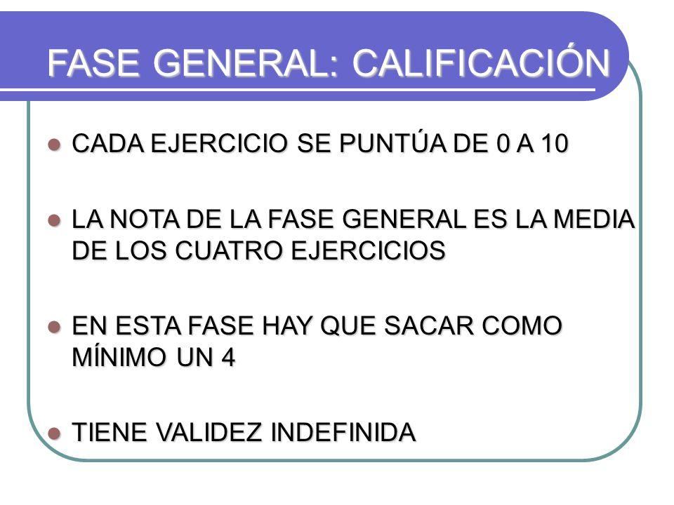 FASE GENERAL: CALIFICACIÓN CADA EJERCICIO SE PUNTÚA DE 0 A 10 CADA EJERCICIO SE PUNTÚA DE 0 A 10 LA NOTA DE LA FASE GENERAL ES LA MEDIA DE LOS CUATRO EJERCICIOS LA NOTA DE LA FASE GENERAL ES LA MEDIA DE LOS CUATRO EJERCICIOS EN ESTA FASE HAY QUE SACAR COMO MÍNIMO UN 4 EN ESTA FASE HAY QUE SACAR COMO MÍNIMO UN 4 TIENE VALIDEZ INDEFINIDA TIENE VALIDEZ INDEFINIDA