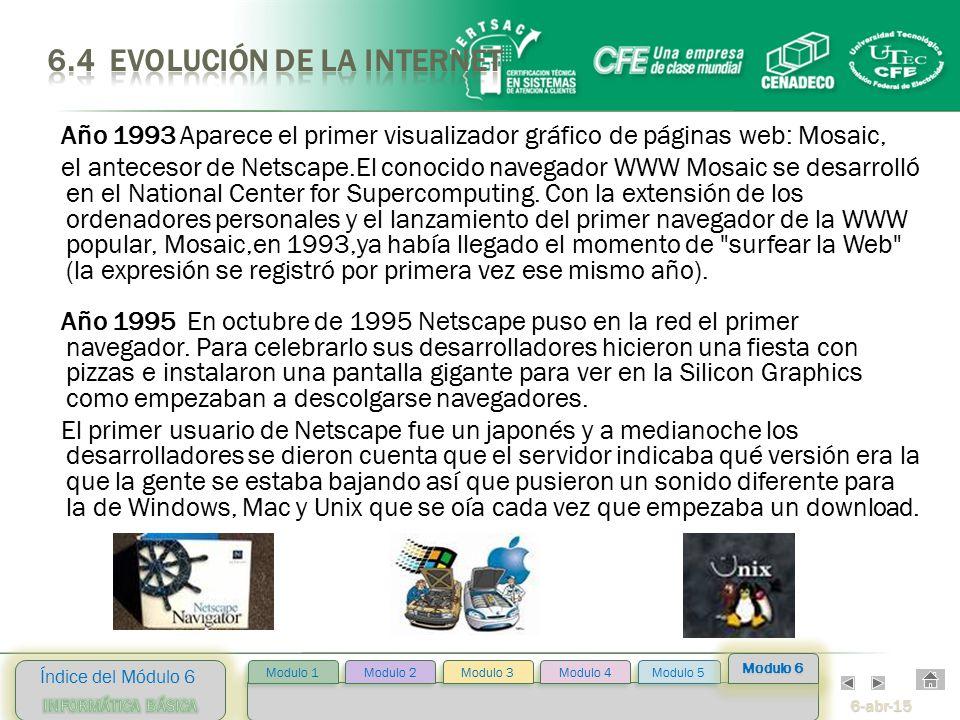 6-abr-15 Índice del Módulo 6 Modulo 2 Modulo 3 Modulo 4 Modulo 5 Modulo 1 Modulo 6 Año 1993 Aparece el primer visualizador gráfico de páginas web: Mosaic, el antecesor de Netscape.El conocido navegador WWW Mosaic se desarrolló en el National Center for Supercomputing.