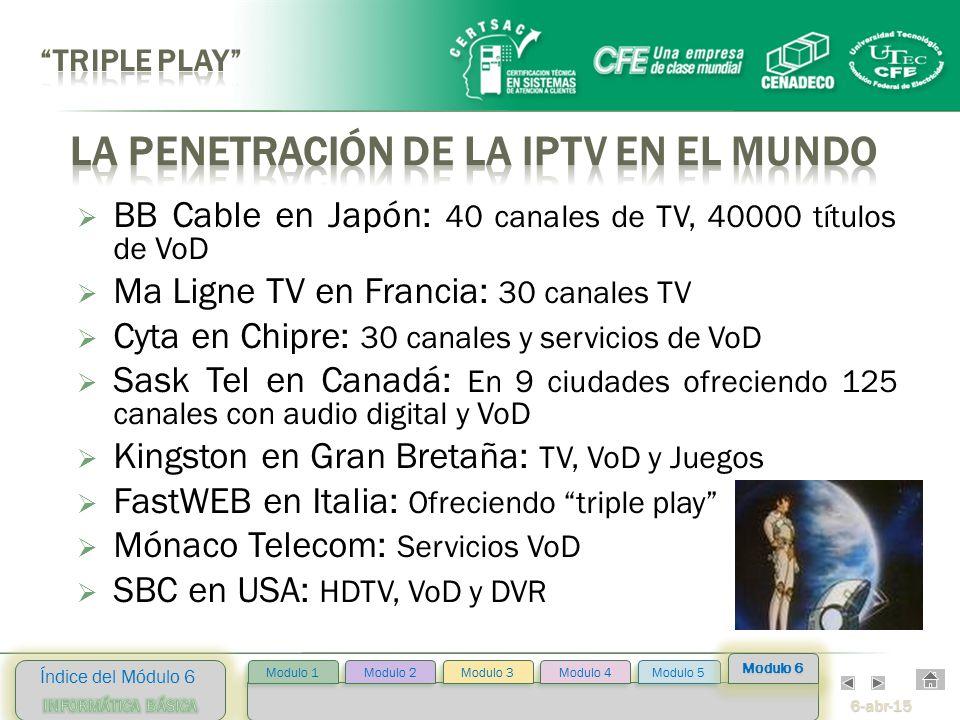 6-abr-15 Índice del Módulo 6 Modulo 2 Modulo 3 Modulo 4 Modulo 5 Modulo 1 Modulo 6  BB Cable en Japón: 40 canales de TV, 40000 títulos de VoD  Ma Ligne TV en Francia: 30 canales TV  Cyta en Chipre: 30 canales y servicios de VoD  Sask Tel en Canadá: En 9 ciudades ofreciendo 125 canales con audio digital y VoD  Kingston en Gran Bretaña: TV, VoD y Juegos  FastWEB en Italia: Ofreciendo triple play  Mónaco Telecom: Servicios VoD  SBC en USA: HDTV, VoD y DVR