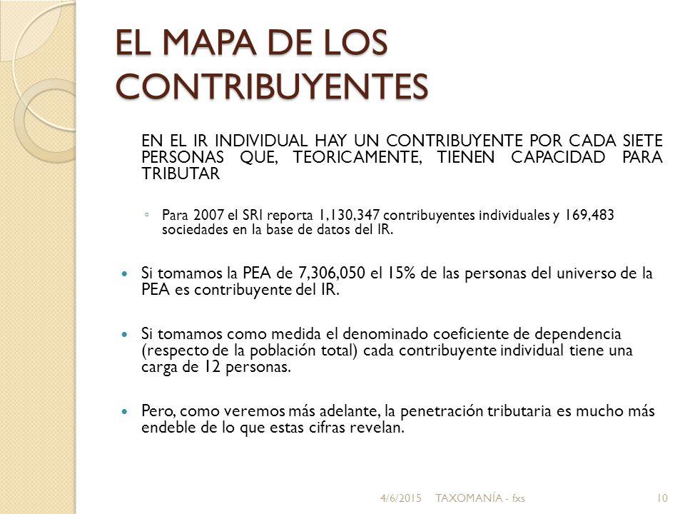 EL MAPA DE LOS CONTRIBUYENTES EN EL IR INDIVIDUAL HAY UN CONTRIBUYENTE POR CADA SIETE PERSONAS QUE, TEORICAMENTE, TIENEN CAPACIDAD PARA TRIBUTAR ◦ Para 2007 el SRI reporta 1,130,347 contribuyentes individuales y 169,483 sociedades en la base de datos del IR.
