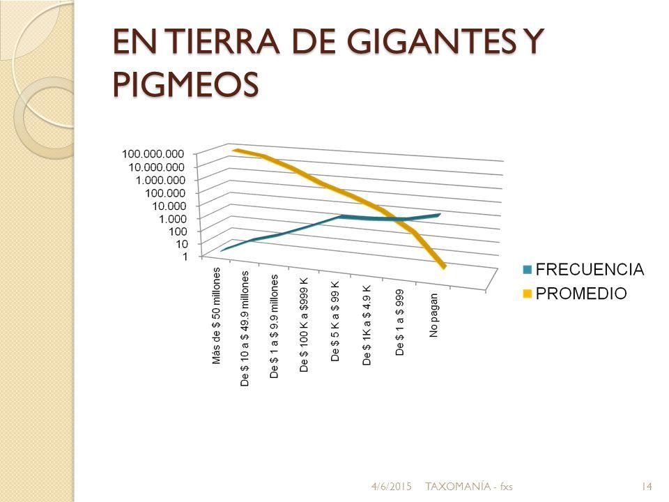 EN TIERRA DE GIGANTES Y PIGMEOS 4/6/201514TAXOMANÍA - fxs