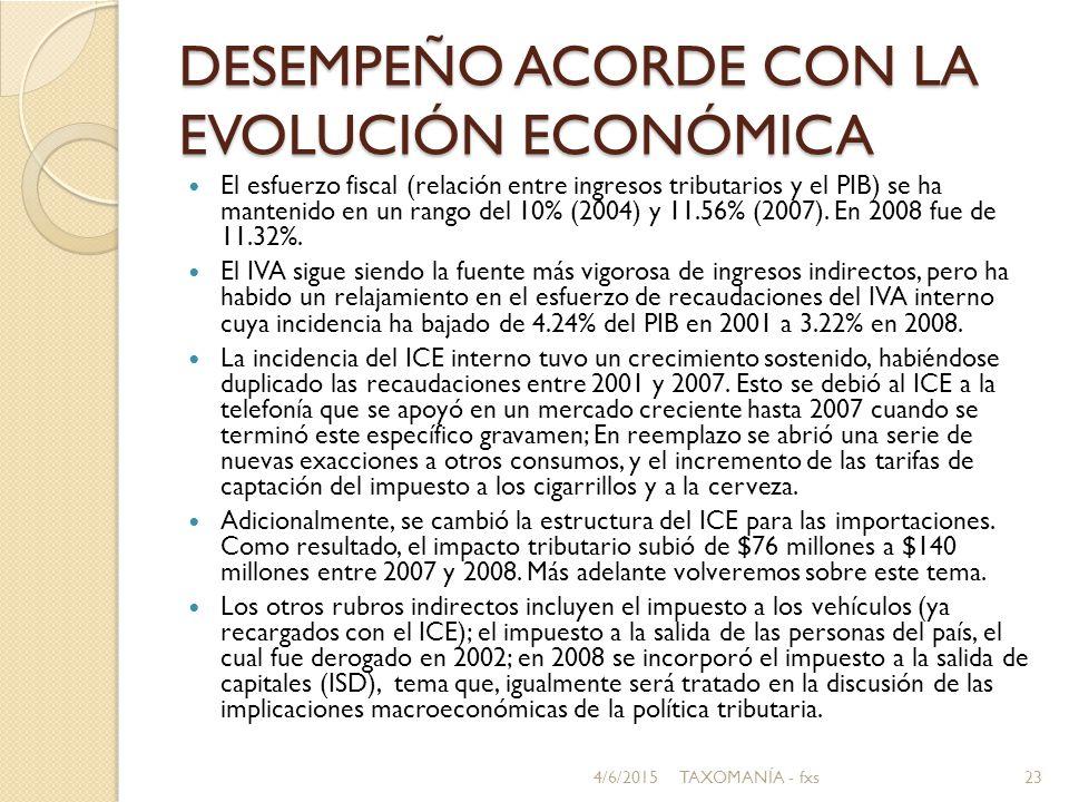 DESEMPEÑO ACORDE CON LA EVOLUCIÓN ECONÓMICA El esfuerzo fiscal (relación entre ingresos tributarios y el PIB) se ha mantenido en un rango del 10% (2004) y 11.56% (2007).