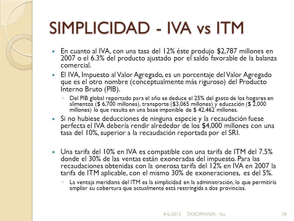 SIMPLICIDAD - IVA vs ITM En cuanto al IVA, con una tasa del 12% éste produjo $2,787 millones en 2007 o el 6.3% del producto ajustado por el saldo favorable de la balanza comercial.