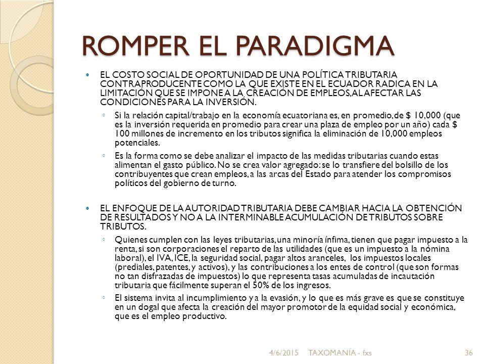 ROMPER EL PARADIGMA EL COSTO SOCIAL DE OPORTUNIDAD DE UNA POLÍTICA TRIBUTARIA CONTRAPRODUCENTE COMO LA QUE EXISTE EN EL ECUADOR RADICA EN LA LIMITACIÓN QUE SE IMPONE A LA CREACIÓN DE EMPLEOS, AL AFECTAR LAS CONDICIONES PARA LA INVERSIÓN.