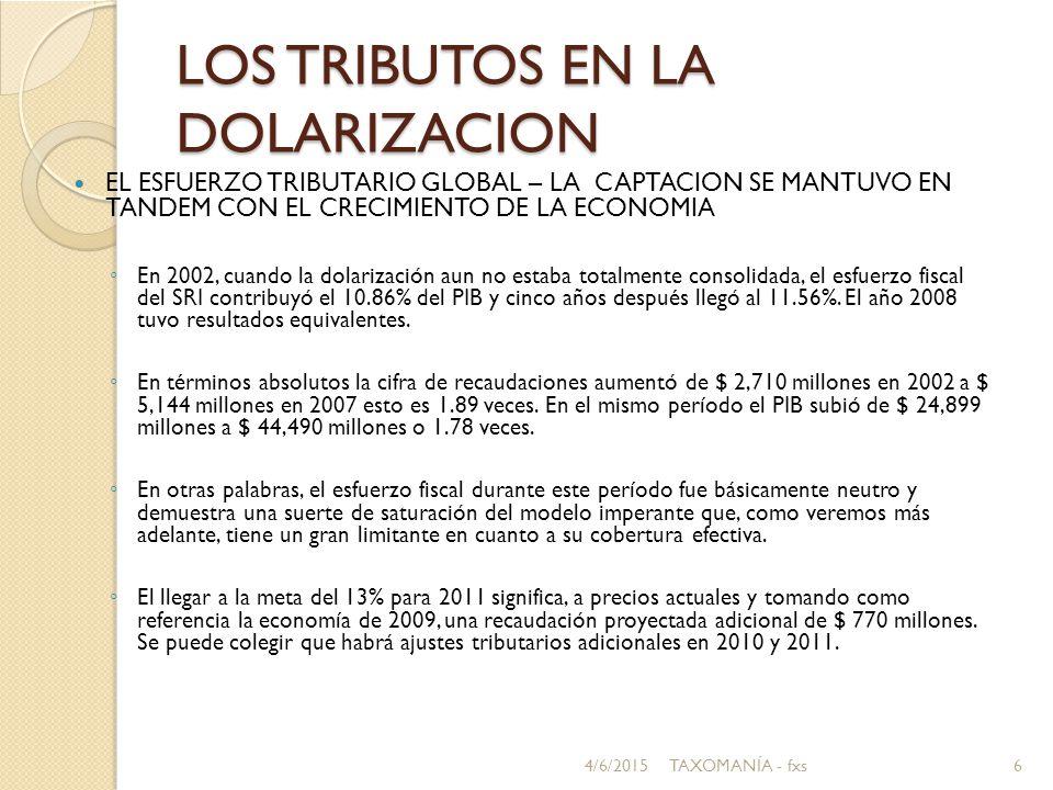 LOS TRIBUTOS EN LA DOLARIZACION EL ESFUERZO TRIBUTARIO GLOBAL – LA CAPTACION SE MANTUVO EN TANDEM CON EL CRECIMIENTO DE LA ECONOMIA ◦ En 2002, cuando la dolarización aun no estaba totalmente consolidada, el esfuerzo fiscal del SRI contribuyó el 10.86% del PIB y cinco años después llegó al 11.56%.