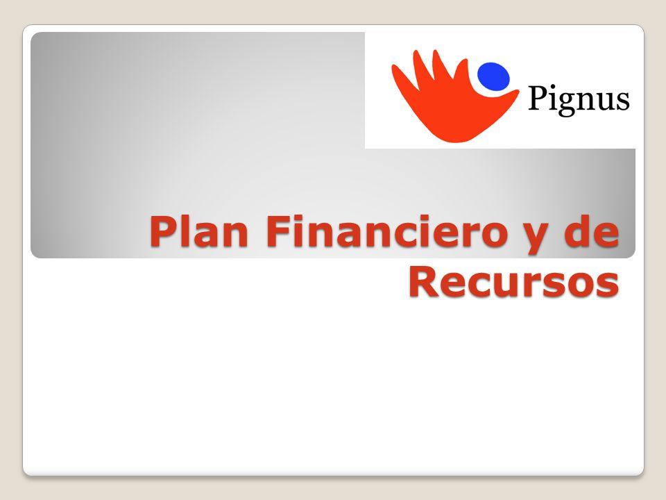 Plan Financiero y de Recursos
