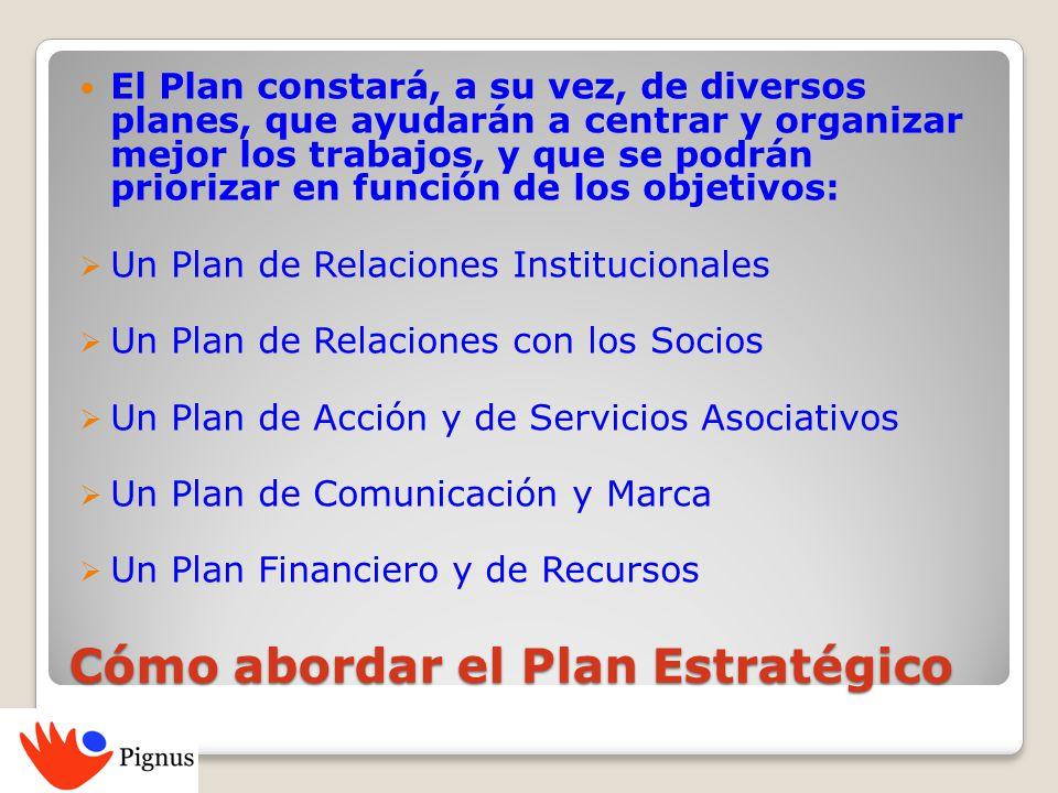 Cómo abordar el Plan Estratégico El Plan constará, a su vez, de diversos planes, que ayudarán a centrar y organizar mejor los trabajos, y que se podrán priorizar en función de los objetivos:  Un Plan de Relaciones Institucionales  Un Plan de Relaciones con los Socios  Un Plan de Acción y de Servicios Asociativos  Un Plan de Comunicación y Marca  Un Plan Financiero y de Recursos