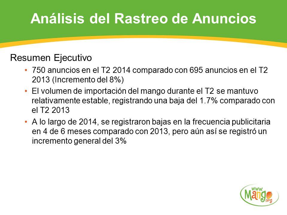 Resumen Ejecutivo 750 anuncios en el T2 2014 comparado con 695 anuncios en el T2 2013 (Incremento del 8%) El volumen de importación del mango durante el T2 se mantuvo relativamente estable, registrando una baja del 1.7% comparado con el T2 2013 A lo largo de 2014, se registraron bajas en la frecuencia publicitaria en 4 de 6 meses comparado con 2013, pero aún así se registró un incremento general del 3% Análisis del Rastreo de Anuncios