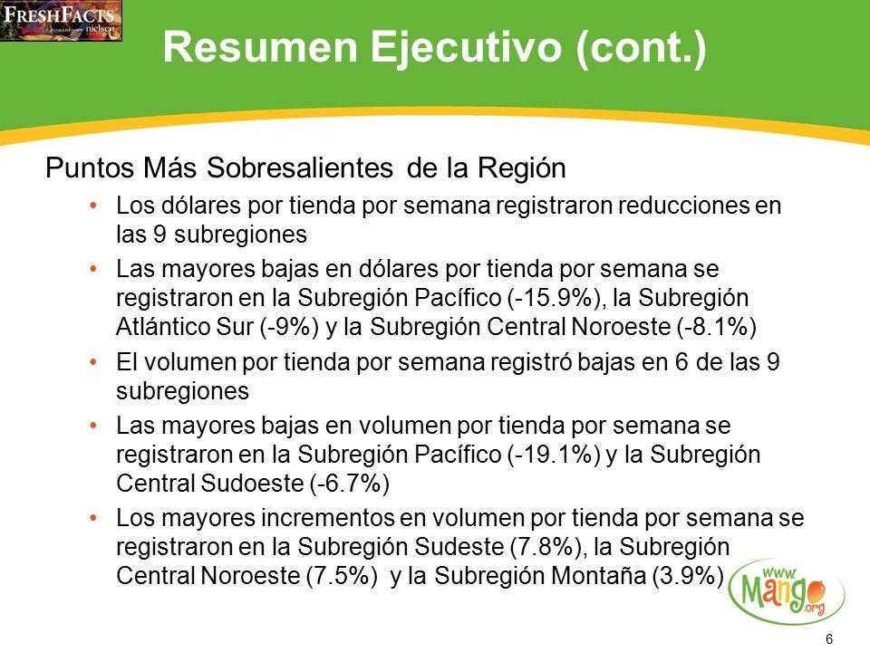 6 Resumen Ejecutivo (cont.) Puntos Más Sobresalientes de la Región Los dólares por tienda por semana registraron reducciones en las 9 subregiones Las mayores bajas en dólares por tienda por semana se registraron en la Subregión Pacífico (-15.9%), la Subregión Atlántico Sur (-9%) y la Subregión Central Noroeste (-8.1%) El volumen por tienda por semana registró bajas en 6 de las 9 subregiones Las mayores bajas en volumen por tienda por semana se registraron en la Subregión Pacífico (-19.1%) y la Subregión Central Sudoeste (-6.7%) Los mayores incrementos en volumen por tienda por semana se registraron en la Subregión Sudeste (7.8%), la Subregión Central Noroeste (7.5%) y la Subregión Montaña (3.9%)