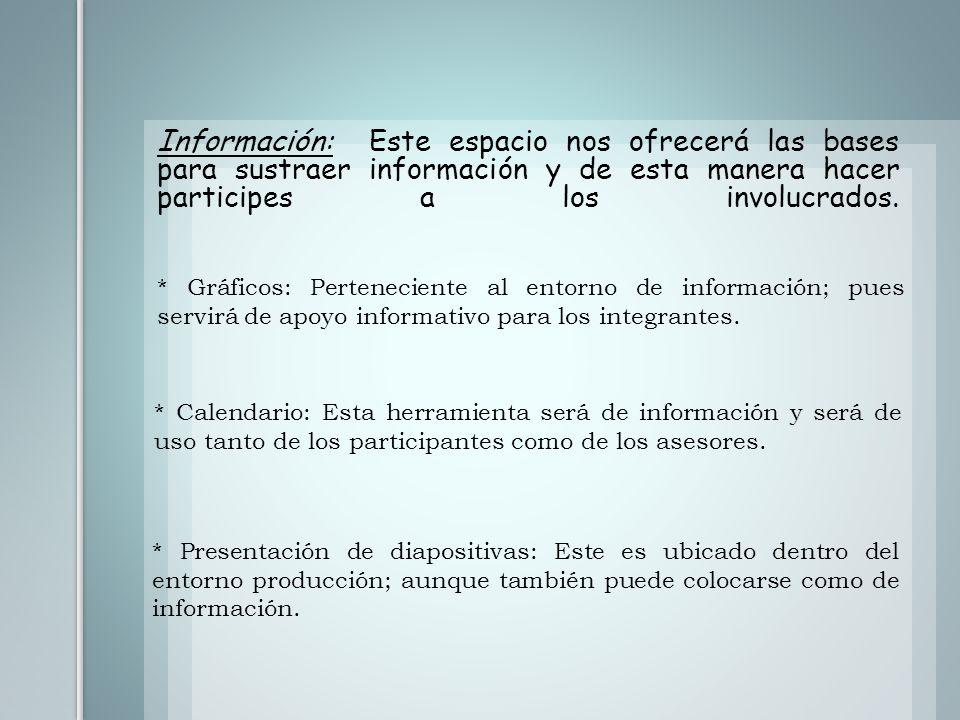 Información Interacción Producción Exhibición