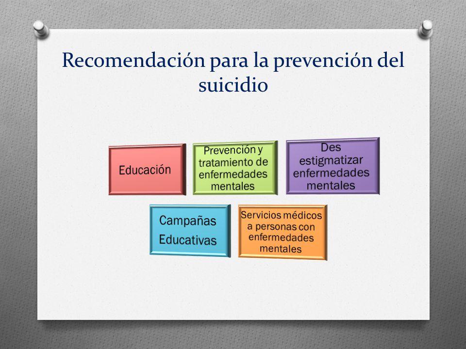 Recomendación para la prevención del suicidio
