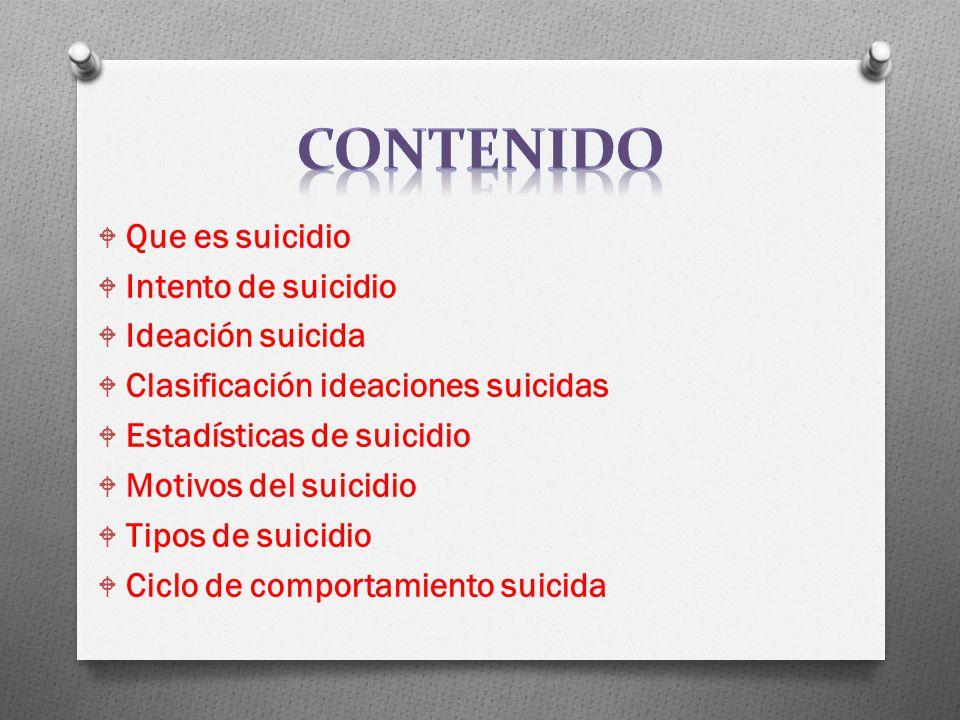  Que es suicidio  Intento de suicidio  Ideación suicida  Clasificación ideaciones suicidas  Estadísticas de suicidio  Motivos del suicidio  Tipos de suicidio  Ciclo de comportamiento suicida