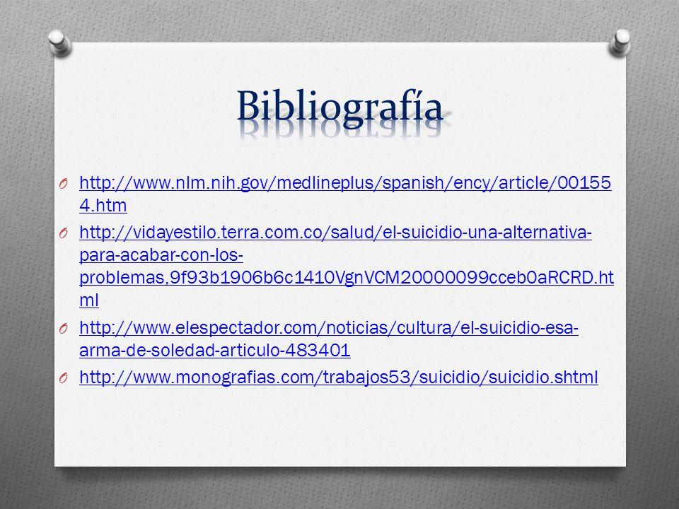 O http://www.nlm.nih.gov/medlineplus/spanish/ency/article/00155 4.htm http://www.nlm.nih.gov/medlineplus/spanish/ency/article/00155 4.htm O http://vidayestilo.terra.com.co/salud/el-suicidio-una-alternativa- para-acabar-con-los- problemas,9f93b1906b6c1410VgnVCM20000099cceb0aRCRD.ht ml http://vidayestilo.terra.com.co/salud/el-suicidio-una-alternativa- para-acabar-con-los- problemas,9f93b1906b6c1410VgnVCM20000099cceb0aRCRD.ht ml O http://www.elespectador.com/noticias/cultura/el-suicidio-esa- arma-de-soledad-articulo-483401 http://www.elespectador.com/noticias/cultura/el-suicidio-esa- arma-de-soledad-articulo-483401 O http://www.monografias.com/trabajos53/suicidio/suicidio.shtml http://www.monografias.com/trabajos53/suicidio/suicidio.shtml