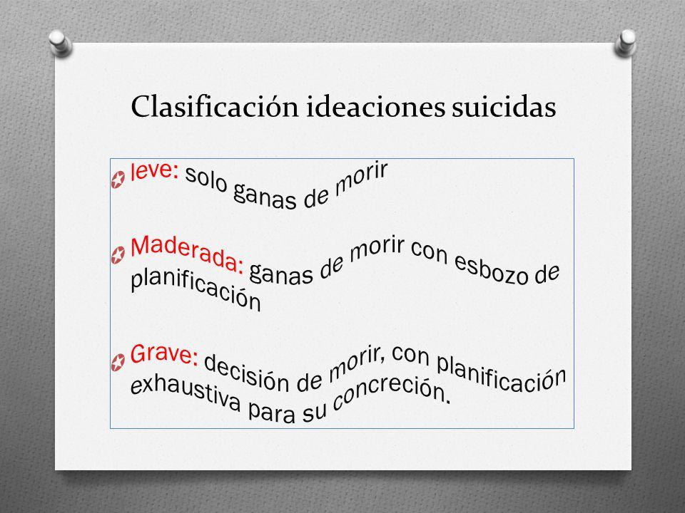 Clasificación ideaciones suicidas