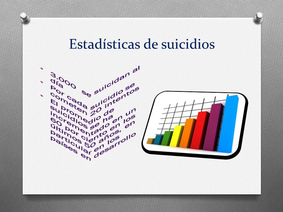 Estadísticas de suicidios