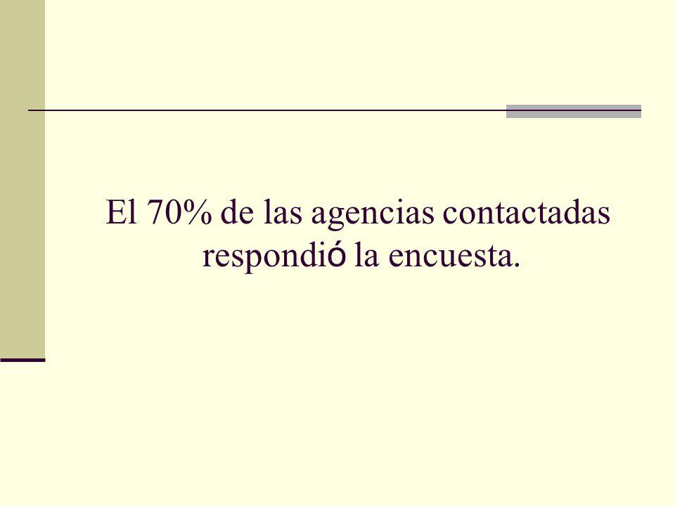 El 70% de las agencias contactadas respondi ó la encuesta.