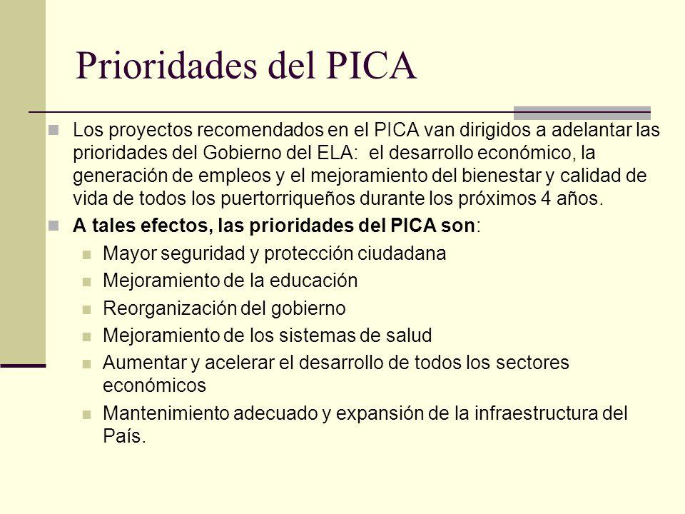 Prioridades del PICA Los proyectos recomendados en el PICA van dirigidos a adelantar las prioridades del Gobierno del ELA: el desarrollo económico, la generación de empleos y el mejoramiento del bienestar y calidad de vida de todos los puertorriqueños durante los próximos 4 años.
