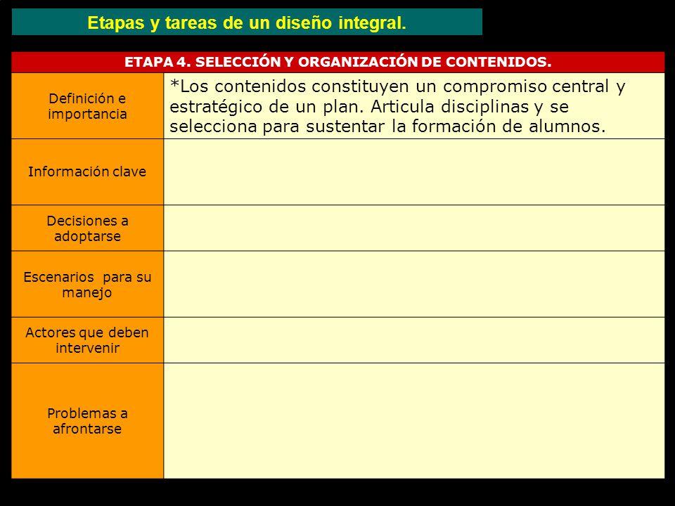 ETAPA 4. SELECCIÓN Y ORGANIZACIÓN DE CONTENIDOS.