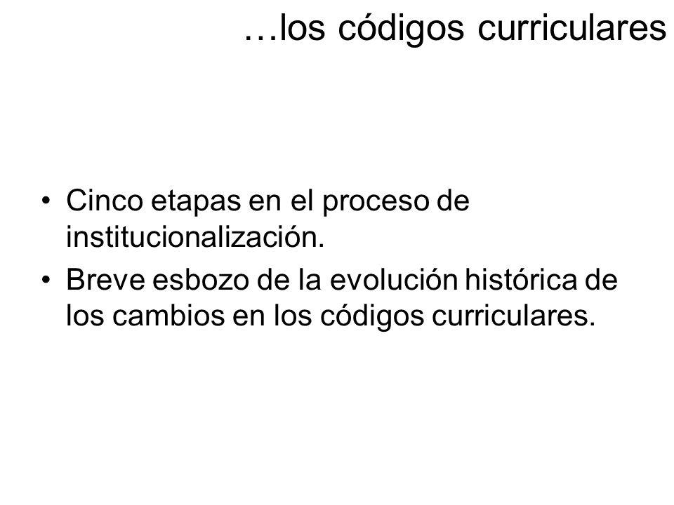 Cinco etapas en el proceso de institucionalización.