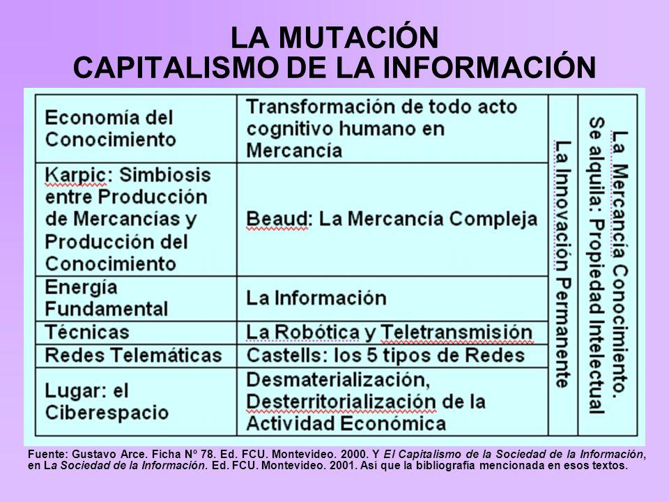 LA MUTACIÓN CAPITALISMO DE LA INFORMACIÓN Fuente: Gustavo Arce.