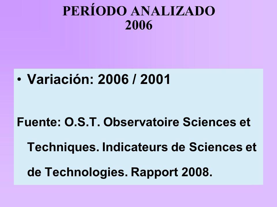 PERÍODO ANALIZADO 2006 Variación: 2006 / 2001 Fuente: O.S.T.