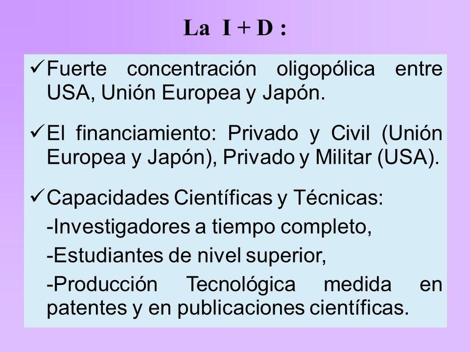 La I + D : Fuerte concentración oligopólica entre USA, Unión Europea y Japón.