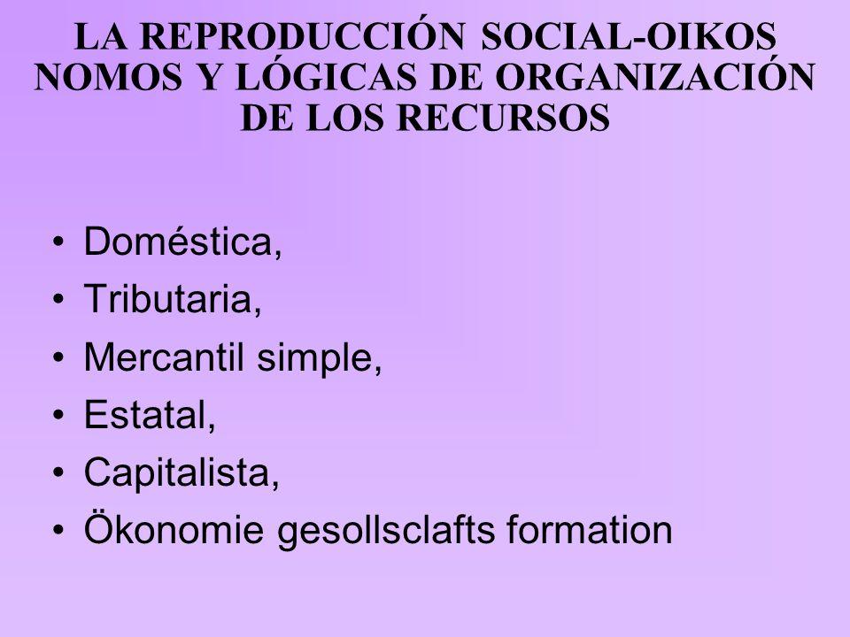 LA REPRODUCCIÓN SOCIAL-OIKOS NOMOS Y LÓGICAS DE ORGANIZACIÓN DE LOS RECURSOS Doméstica, Tributaria, Mercantil simple, Estatal, Capitalista, Ökonomie gesollsclafts formation